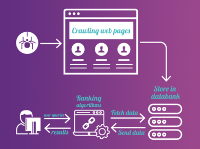 How Search Engine Crawlers Work?
